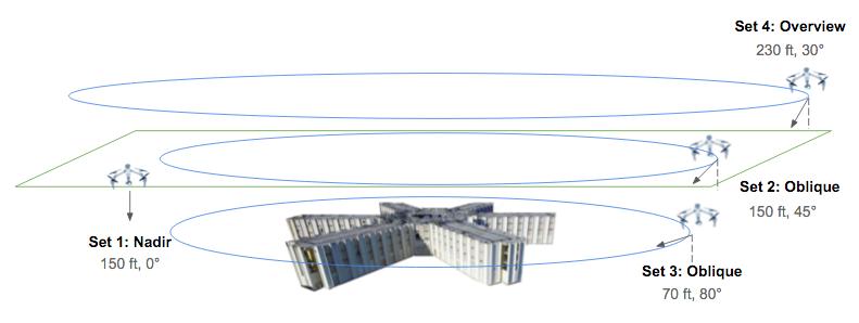 Curso de Mapeamento Aéreo com Drone