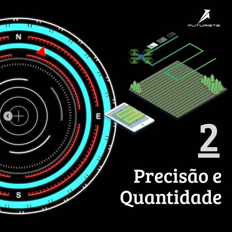 mapeamento aéreo com drones - aumente a precisão